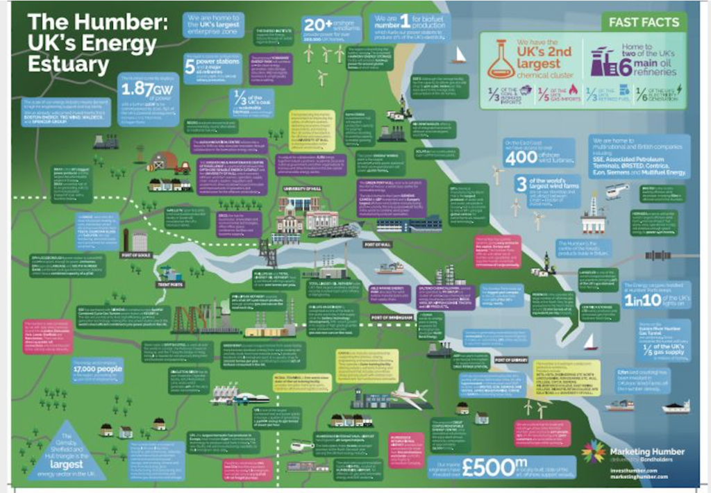 Map of The Humber: The UK's Energy Estuary