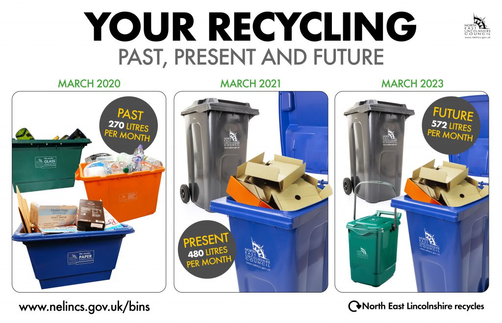 Graphic showing how recycling collections are changing