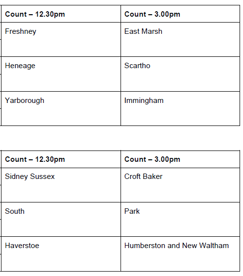 Count times for the NEL Council election
